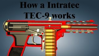 Download How a Intratec TEC-9 works Video
