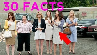 Download 30 Facts You Didn't Know About Bridesmaids Video