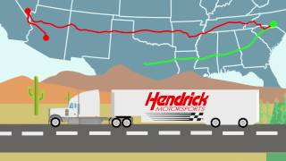 Download West coast swing logistics explained Video