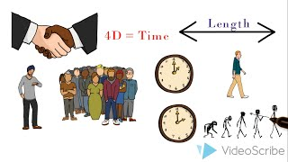 Download النظرية النسبية الخاصة لاينشتاين - نظرة عامة Video