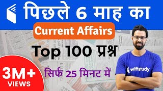 Download Last 6 Months Current Affairs 2018 | Top 100 Current Affairs Questions Video