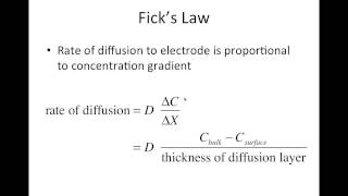 Download voltammetry lecture Video