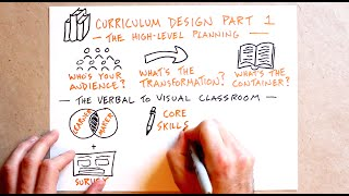 Download Curriculum Design Part 1: The High-Level Planning Video
