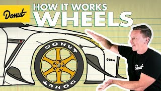 Download WHEELS | How They Work Video