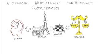 Download The Strategy of International Business Video