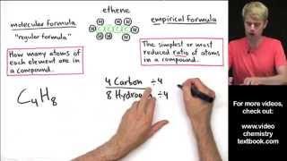 Download Empirical Formula and Molecular Formula Introduction Video