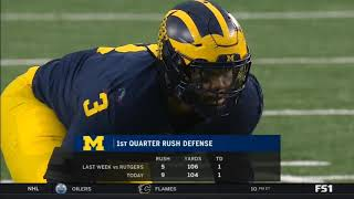 Download 2018 - Indiana Hoosiers at Michigan Wolverines in 40 Minutes Video