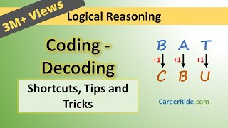 Download Coding and Decoding - Tricks & Shortcuts for Placement tests, Job Interviews & Exams Video