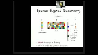 Download A Tutorial on Compressed Sensing and Sparce Signal Recovery Video