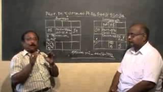 Download திருமணத்தில் ராகு ,கேது தோசம் Prof Dr.Vimalanriias talking about rahu-kethu dosha Video