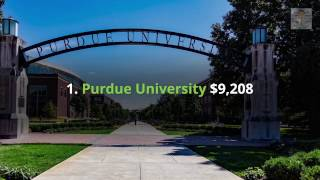 Download 6 of the Most Affordable Pharmacy Schools in the US Video