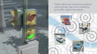 Download Cisco Connected Transportation and Smart Cities Video