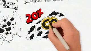 Download Automotive Industry & Circular Economy Video