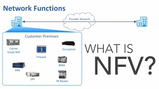 Download What is NFV? Video