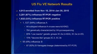 Download February 2015 ACIP-Influenza Video