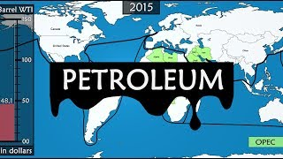 Download Petroleum - summary of the modern history of oil Video