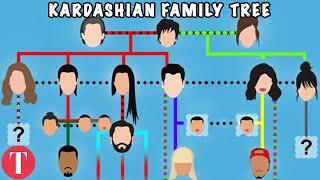 Download Klearing Up The Konfusing Kardashian Family Tree Video