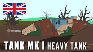 Download WWI Tanks: Tank Mk I Heavy Tank Video