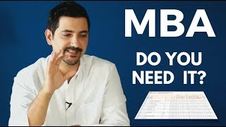 Download MBA: Is It Right For You? Video