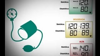 Download Vital Signs de los CDC: Control de la presión arterial Video