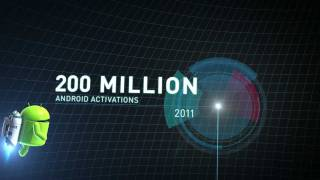 Download 200 million Android activations! Video