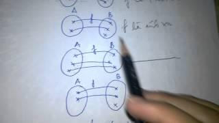 Download ÁNH XẠ P1 (Định nghĩa ánh xạ và cách chứng minh 1 ánh xạ) - Minh Hoàng Video