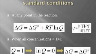 Download The Nernst Equation Video