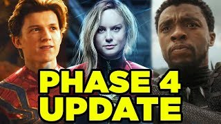 Download INFINITY WAR - MCU PHASE 4 Update! Video