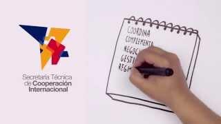 Download Un recorrido por la historia de la Cooperación Internacional Video