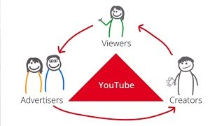 Download How Do I Make Money on YouTube? Video