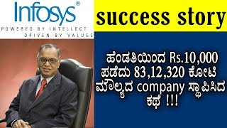 Download Infosys Success story in Kannada | Narayan Murthy Biography | infosys ಬೆಳೆದುಬಂದ ಹಾದಿ Video