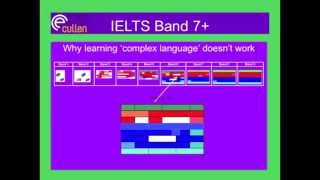 Download How to Score IELTS Band 7+ Video