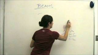 Download Beam Bending: Avoiding Failure Video