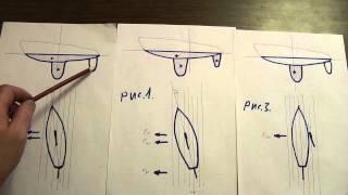 Download Парусные яхты. Центр бокового сопротивления. Ошибка классического метода. Video