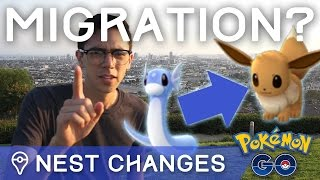 Download POKÉMON NESTS ARE CHANGING IN POKÉMON GO Video