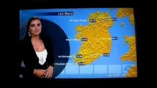 Download Irish Language Weather Report - spoken in Gaelic/Gaeilge the Native Irish Language Video