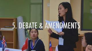Download Overview of THIMUN Rules of Procedure Video