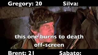 Download Bronx Warriors 2 (1983) Mark Gregory, Timothy Brent, Henry Silva & Antonio Sabato killcount Video