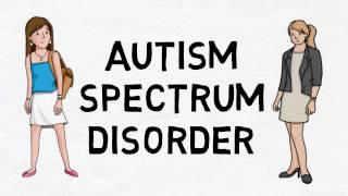 Download Autism Spectrum Disorder Presentation Video