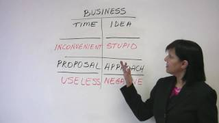 Download Business English - Complaining & Disagreeing Politely and Effectively Video