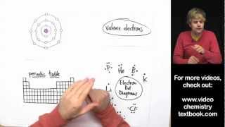 Download Valence Electrons and the Periodic Table Video