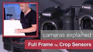 Download Full Frame Sensors vs Crop Sensor Cameras Explained by Karl Taylor! Video