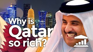 Download Why is QATAR the RICHEST Country on EARTH? - VisualPolitik EN Video