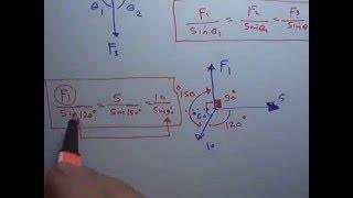 Download تحليل القوى- ملاحظات - (قاعدة لامي في التحليل- السرعة المنتظمة) - ميكانيكا Video