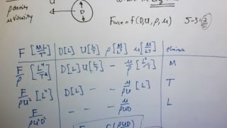 Download Dimensional analysis Video