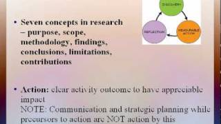 Download Action Research Written Up Video