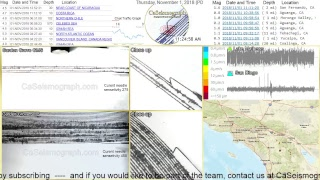 Download Earthquake Live Cam OC Video