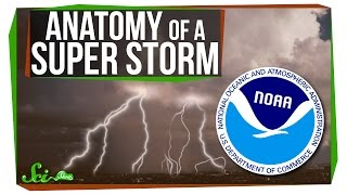Download Anatomy of a Super Storm Video