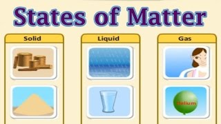 Download States of Matter - Solid, Liquid, Gases. Interesting Animated Lesson For Children Video