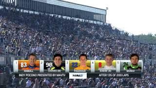 Download 2015 ABC Supply 500 at Pocono Raceway Video